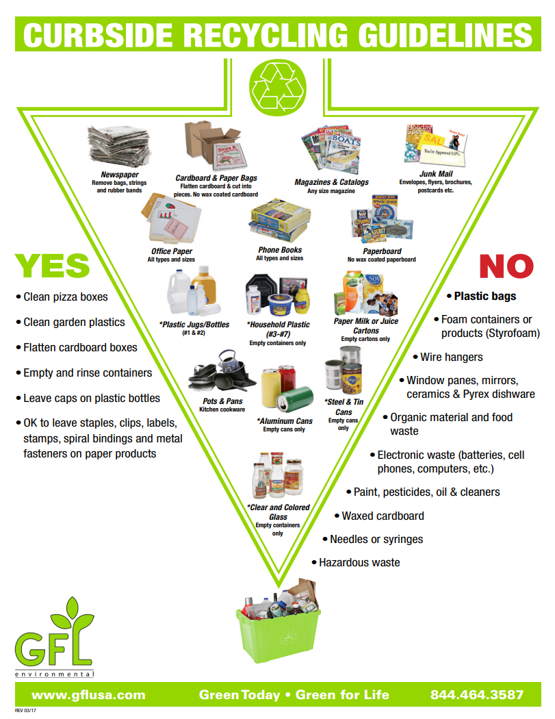 Curbside Recycling Program Acceptable Items.PNG